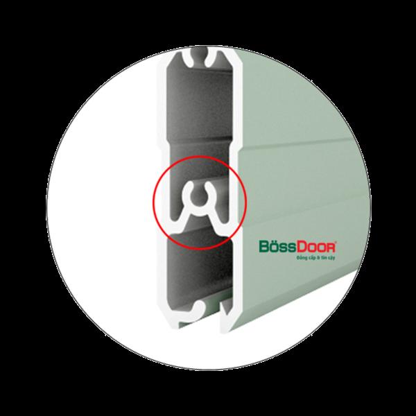 Nan BossDoor 4302