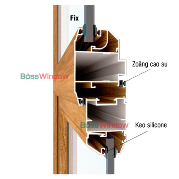 Cửa sổ 1 cánh mở quay + Fix - Hệ TJ55A